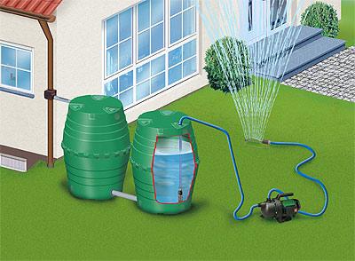 cuve eau de pluie
