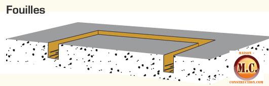schéma-fouilles-fondations-maison
