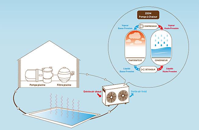 Photovoltaïque, rencontre avec Panosol.fr