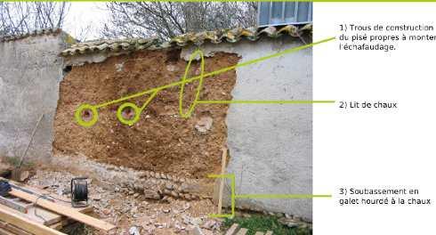 Réparer un mur